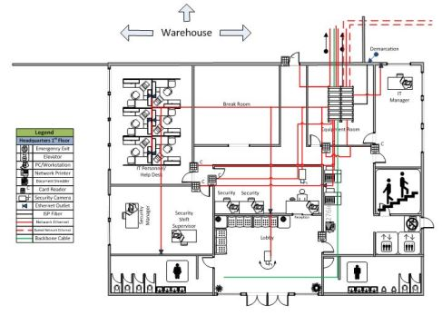 Network aeontech solutions your it contractor should also provide you with a logical network diagram that complements the physical network diagram your blueprint malvernweather Gallery